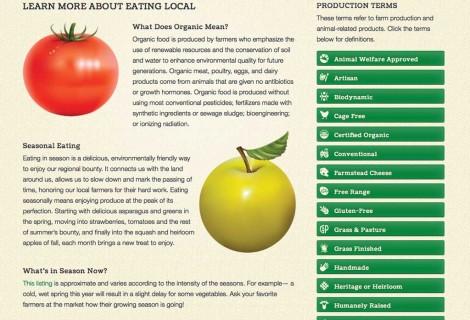 Farmers' Market Learn Page